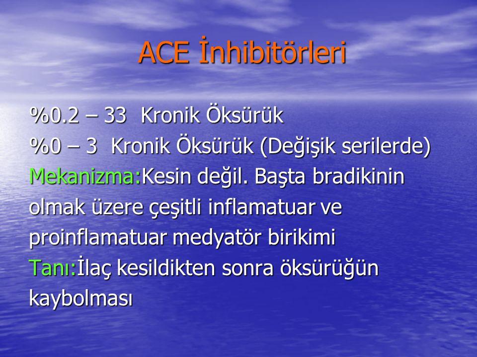 ACE İnhibitörleri %0.2 – 33 Kronik Öksürük