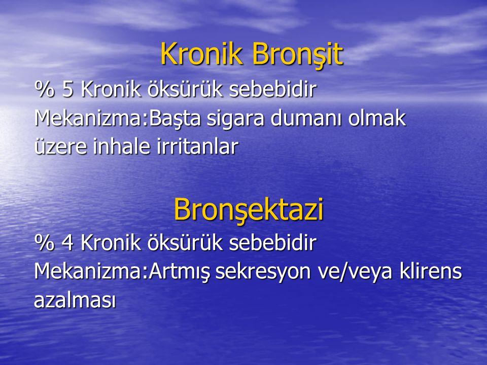 Kronik Bronşit Bronşektazi % 5 Kronik öksürük sebebidir