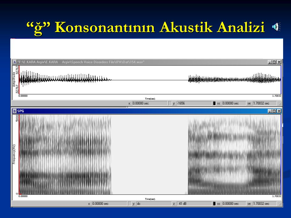 ğ Konsonantının Akustik Analizi