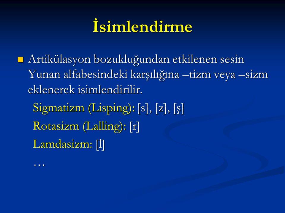 İsimlendirme Artikülasyon bozukluğundan etkilenen sesin Yunan alfabesindeki karşılığına –tizm veya –sizm eklenerek isimlendirilir.
