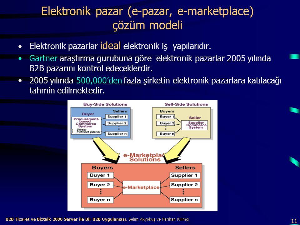 Elektronik pazar (e-pazar, e-marketplace) çözüm modeli