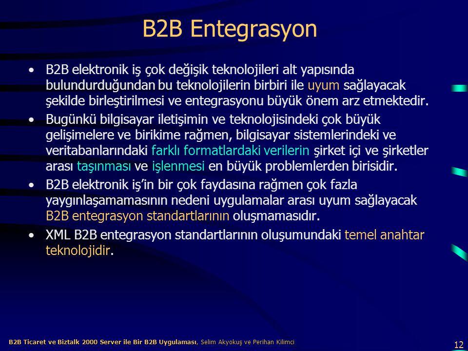 B2B Entegrasyon