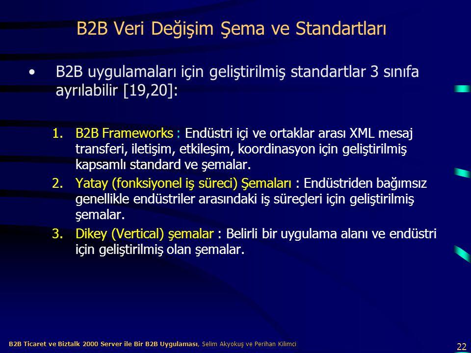 B2B Veri Değişim Şema ve Standartları