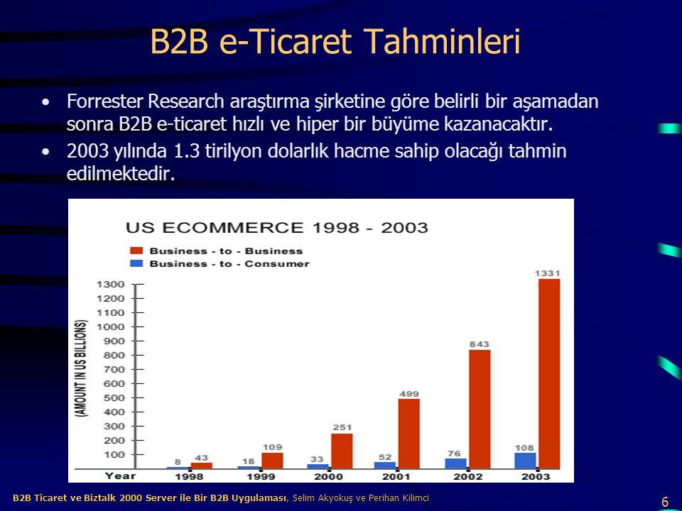 B2B e-Ticaret Tahminleri