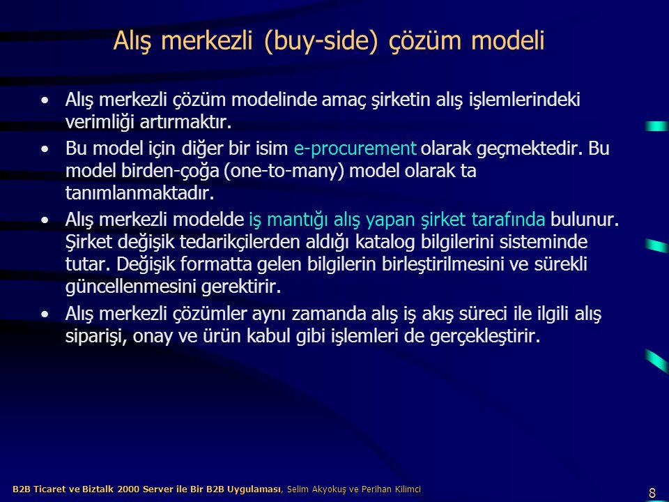 Alış merkezli (buy-side) çözüm modeli