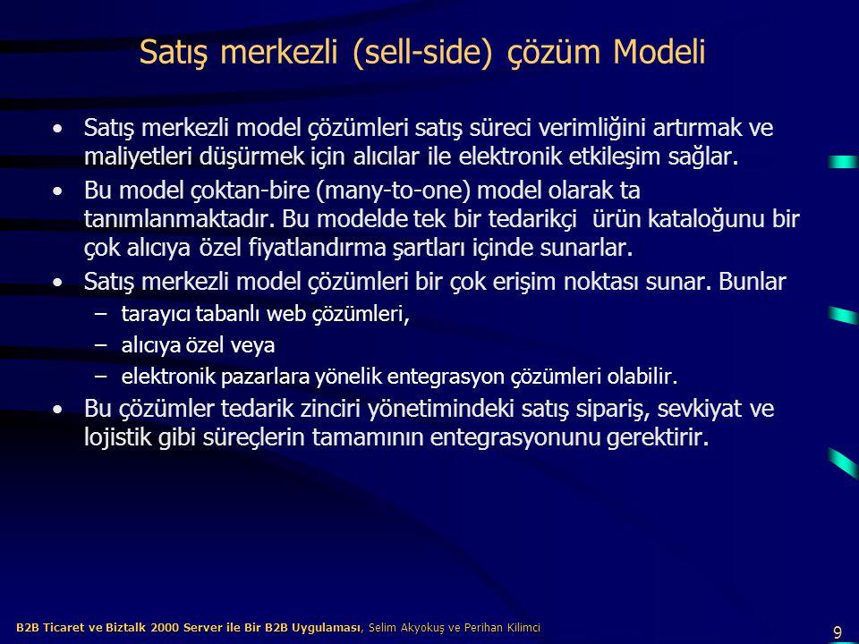 Satış merkezli (sell-side) çözüm Modeli