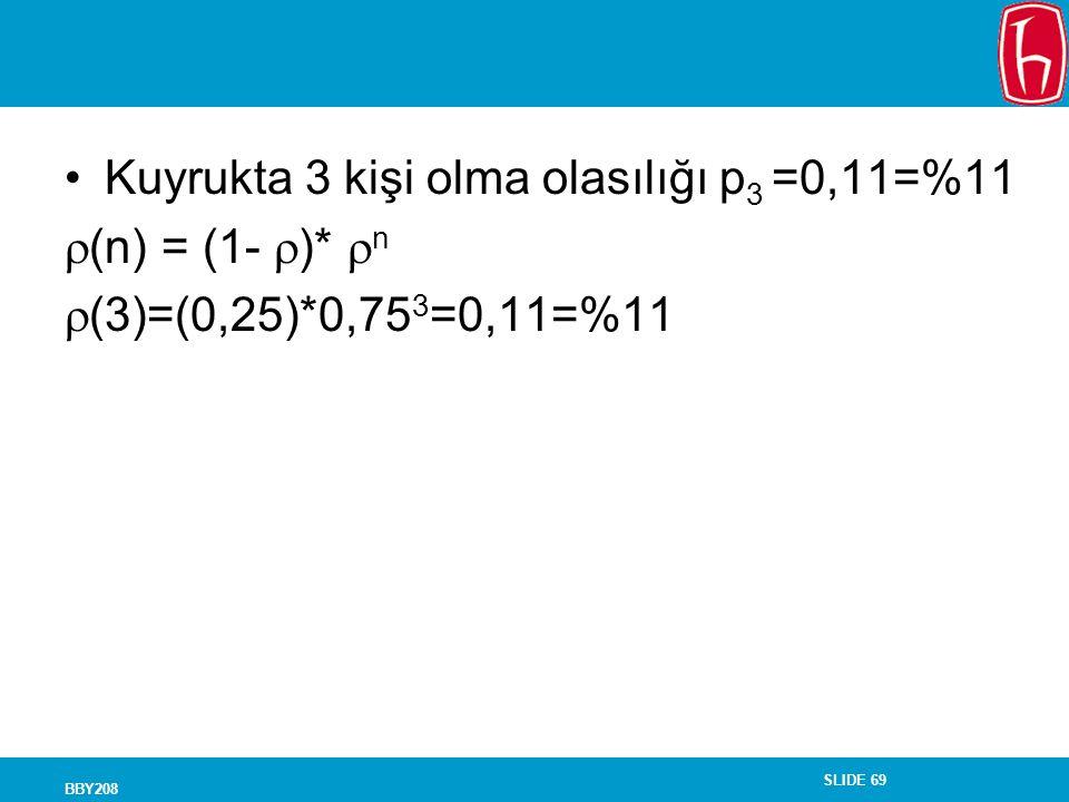 Kuyrukta 3 kişi olma olasılığı p3 =0,11=%11 (n) = (1- )* n