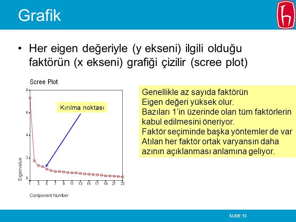 Grafik Her eigen değeriyle (y ekseni) ilgili olduğu faktörün (x ekseni) grafiği çizilir (scree plot)