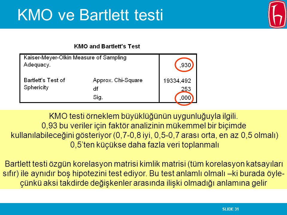 KMO ve Bartlett testi KMO testi örneklem büyüklüğünün uygunluğuyla ilgili. 0,93 bu veriler için faktör analizinin mükemmel bir biçimde.