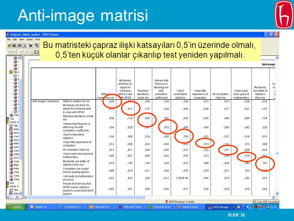 Anti-image matrisi Bu matristeki çapraz ilişki katsayıları 0,5'in üzerinde olmalı, 0,5'ten küçük olanlar çıkarılıp test yeniden yapılmalı.