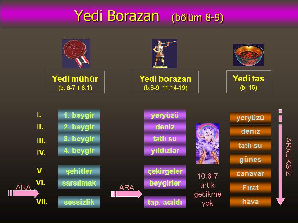 Yedi Borazan (bölüm 8-9) Yedi mühür Yedi borazan Yedi tas I. 1. beygir