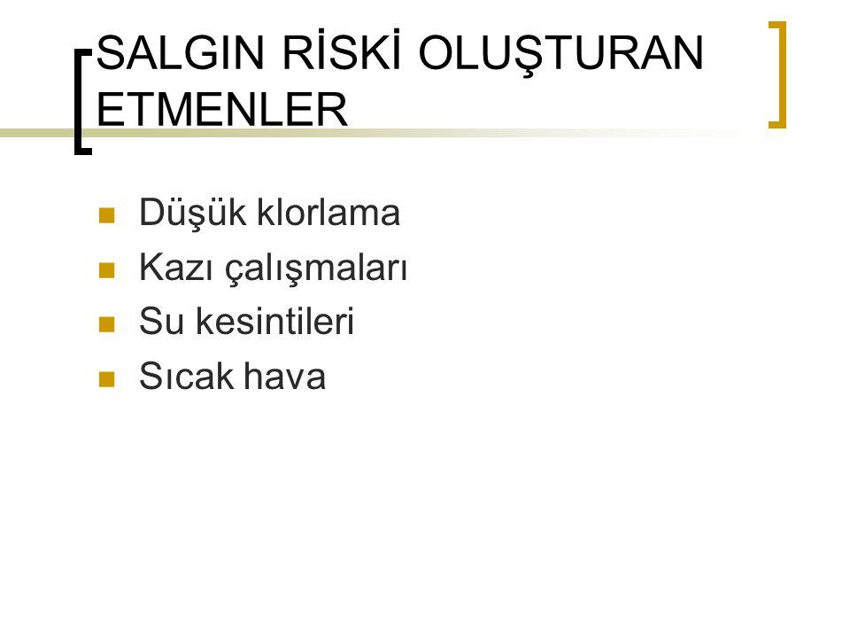 SALGIN RİSKİ OLUŞTURAN ETMENLER