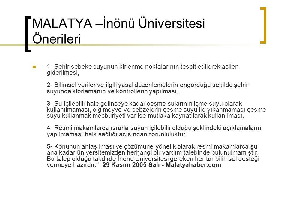 MALATYA –İnönü Üniversitesi Önerileri