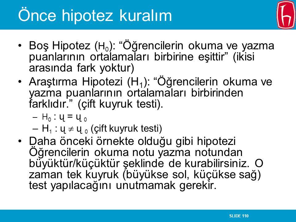 Önce hipotez kuralım Boş Hipotez (H0): Öğrencilerin okuma ve yazma puanlarının ortalamaları birbirine eşittir (ikisi arasında fark yoktur)