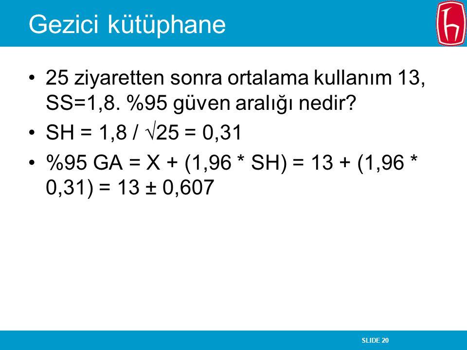 Gezici kütüphane 25 ziyaretten sonra ortalama kullanım 13, SS=1,8. %95 güven aralığı nedir SH = 1,8 / 25 = 0,31.