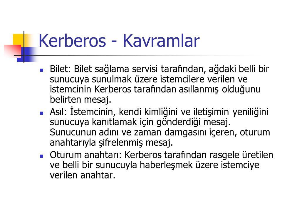 Kerberos - Kavramlar