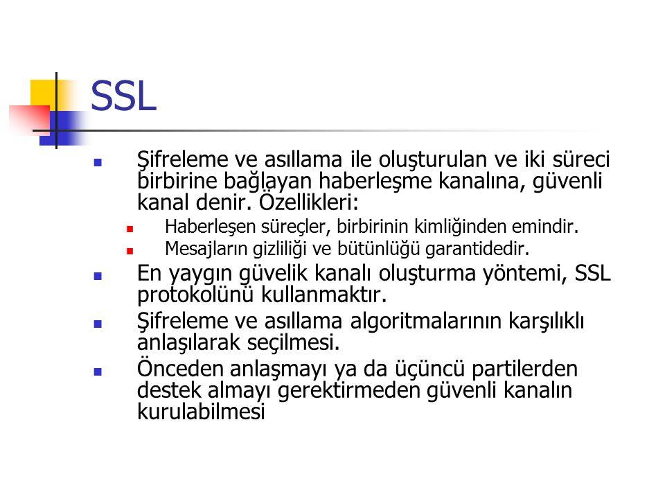 SSL Şifreleme ve asıllama ile oluşturulan ve iki süreci birbirine bağlayan haberleşme kanalına, güvenli kanal denir. Özellikleri: