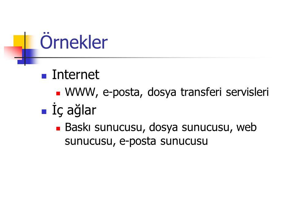 Örnekler Internet İç ağlar WWW, e-posta, dosya transferi servisleri