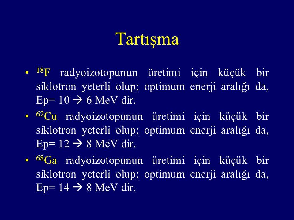 Tartışma 18F radyoizotopunun üretimi için küçük bir siklotron yeterli olup; optimum enerji aralığı da, Ep= 10  6 MeV dir.