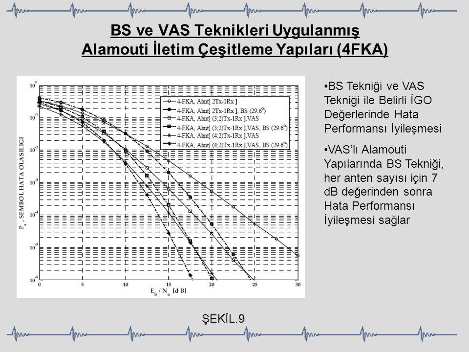 BS ve VAS Teknikleri Uygulanmış Alamouti İletim Çeşitleme Yapıları (4FKA)
