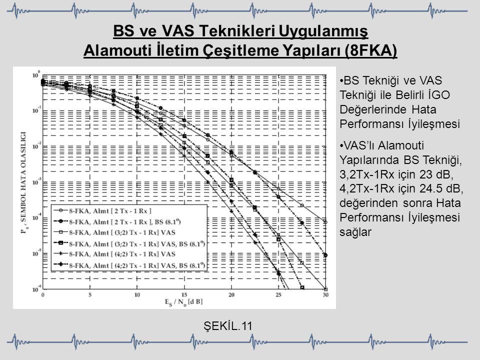 BS ve VAS Teknikleri Uygulanmış Alamouti İletim Çeşitleme Yapıları (8FKA)