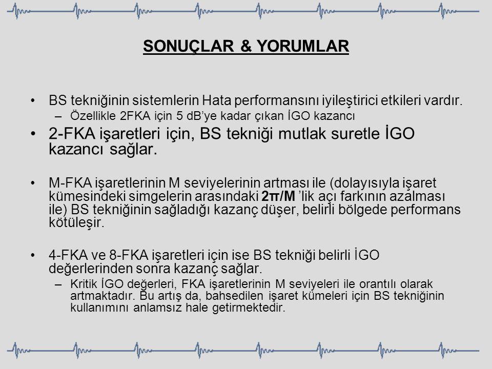2-FKA işaretleri için, BS tekniği mutlak suretle İGO kazancı sağlar.
