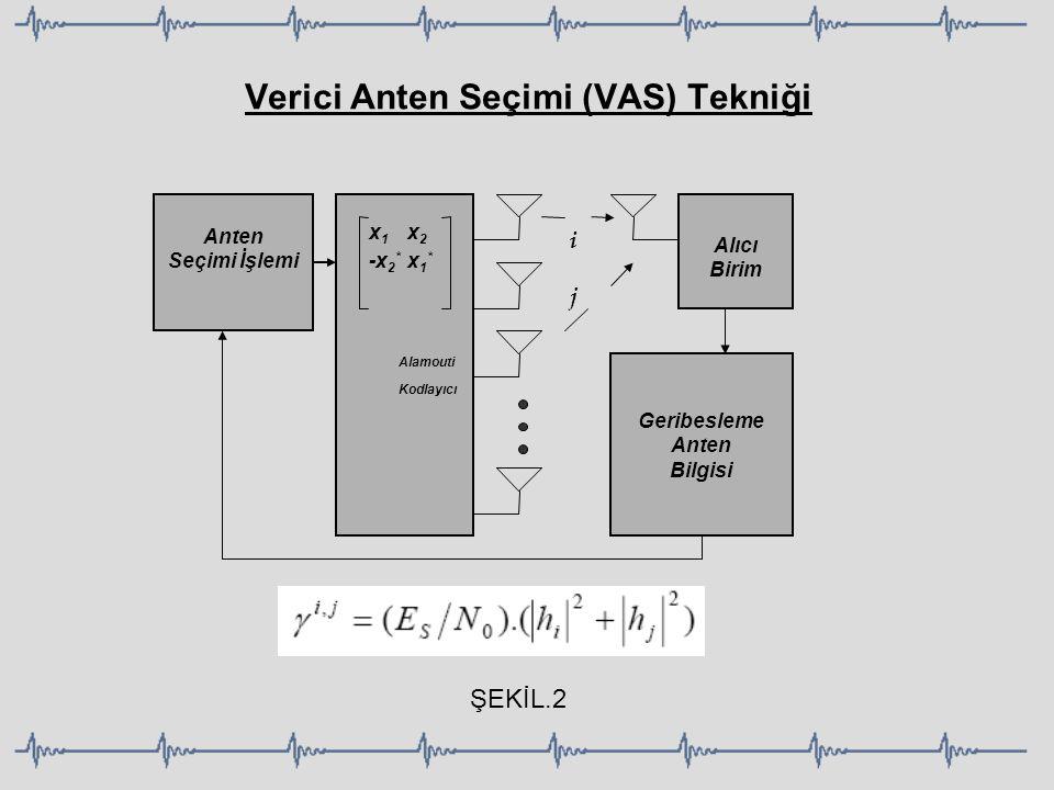 Verici Anten Seçimi (VAS) Tekniği