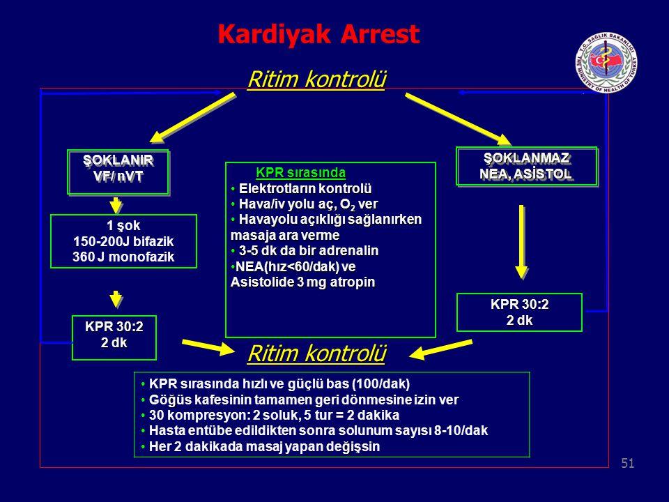 Kardiyak Arrest Ritim kontrolü Ritim kontrolü ŞOKLANMAZ ŞOKLANIR