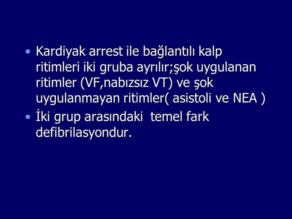Kardiyak arrest ile bağlantılı kalp ritimleri iki gruba ayrılır;şok uygulanan ritimler (VF,nabızsız VT) ve şok uygulanmayan ritimler( asistoli ve NEA )