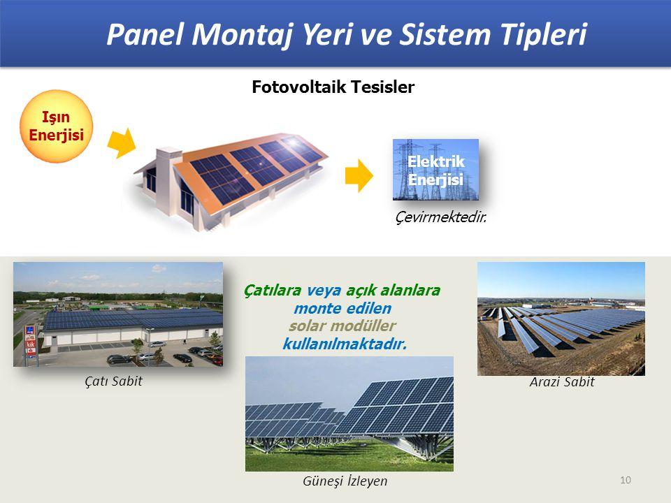 Panel Montaj Yeri ve Sistem Tipleri Çatılara veya açık alanlara