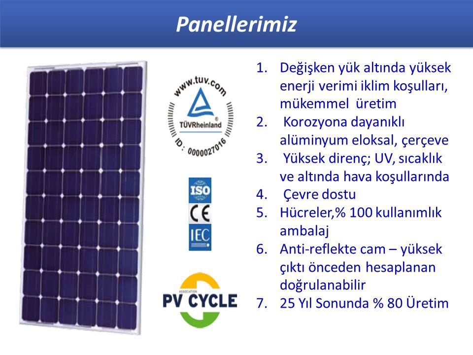 Panellerimiz Değişken yük altında yüksek enerji verimi iklim koşulları, mükemmel üretim. Korozyona dayanıklı alüminyum eloksal, çerçeve.
