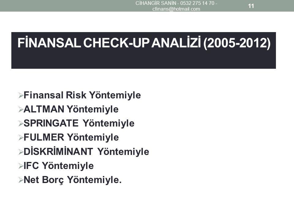 FİNANSAL CHECK-UP ANALİZİ (2005-2012)