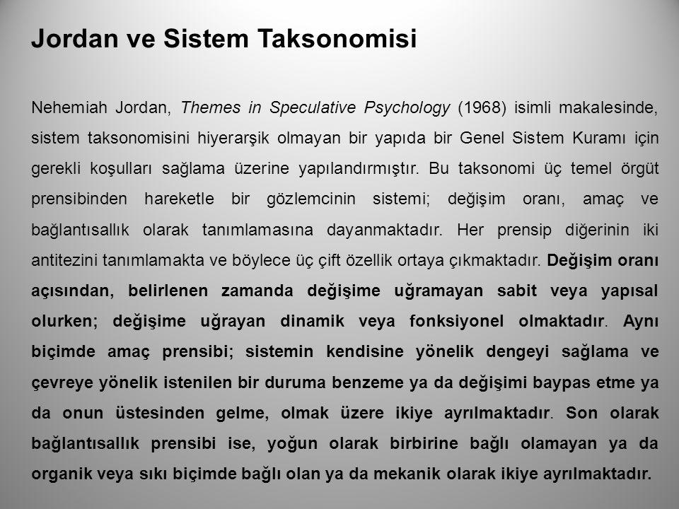 Jordan ve Sistem Taksonomisi