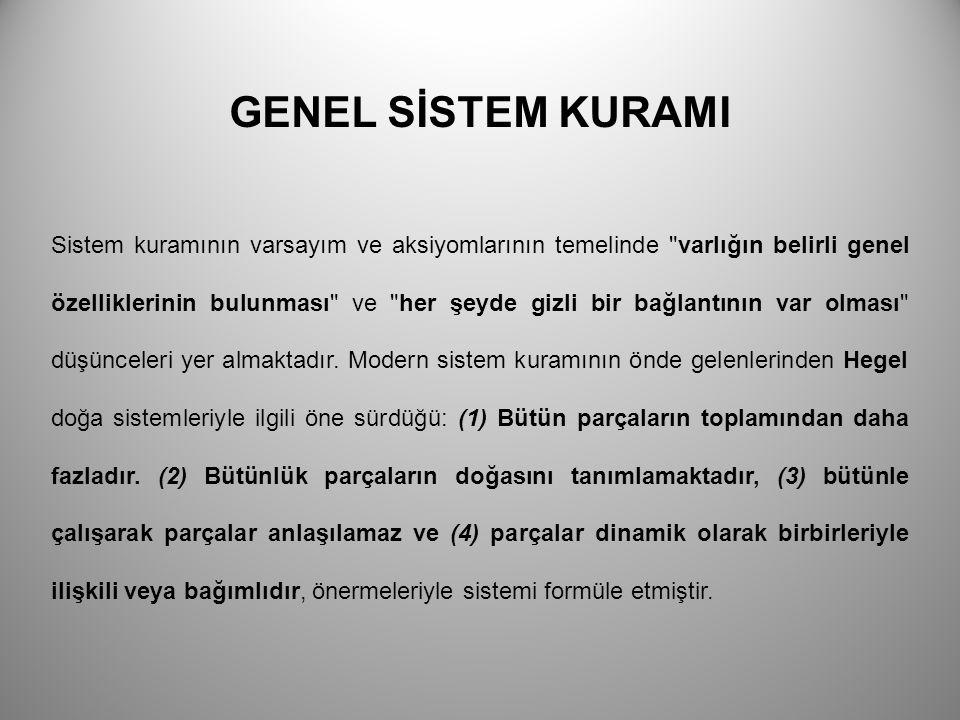 GENEL SİSTEM KURAMI