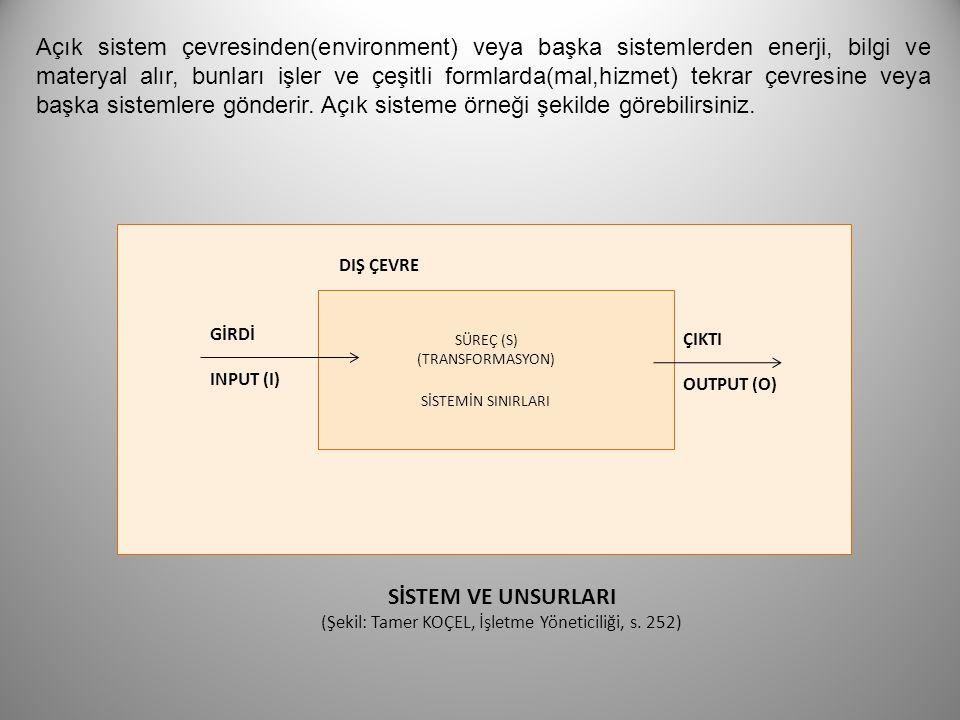 (Şekil: Tamer KOÇEL, İşletme Yöneticiliği, s. 252)