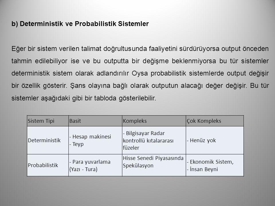b) Deterministik ve Probabilistik Sistemler
