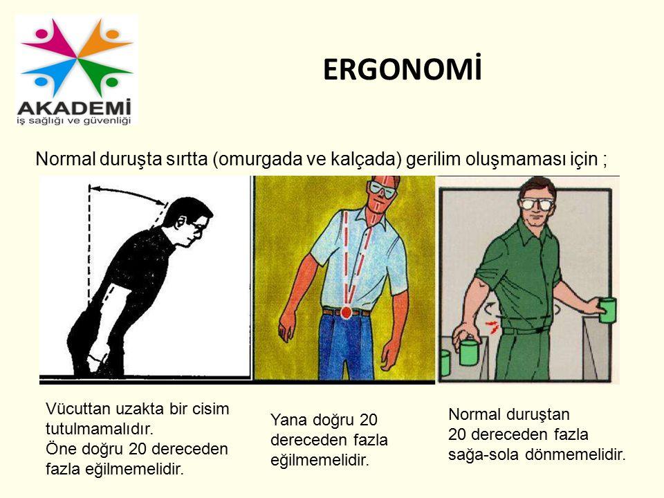 ERGONOMİ Normal duruşta sırtta (omurgada ve kalçada) gerilim oluşmaması için ; Vücuttan uzakta bir cisim tutulmamalıdır.