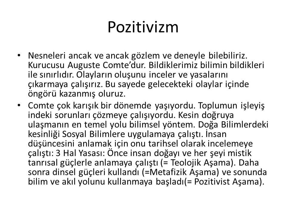 Pozitivizm