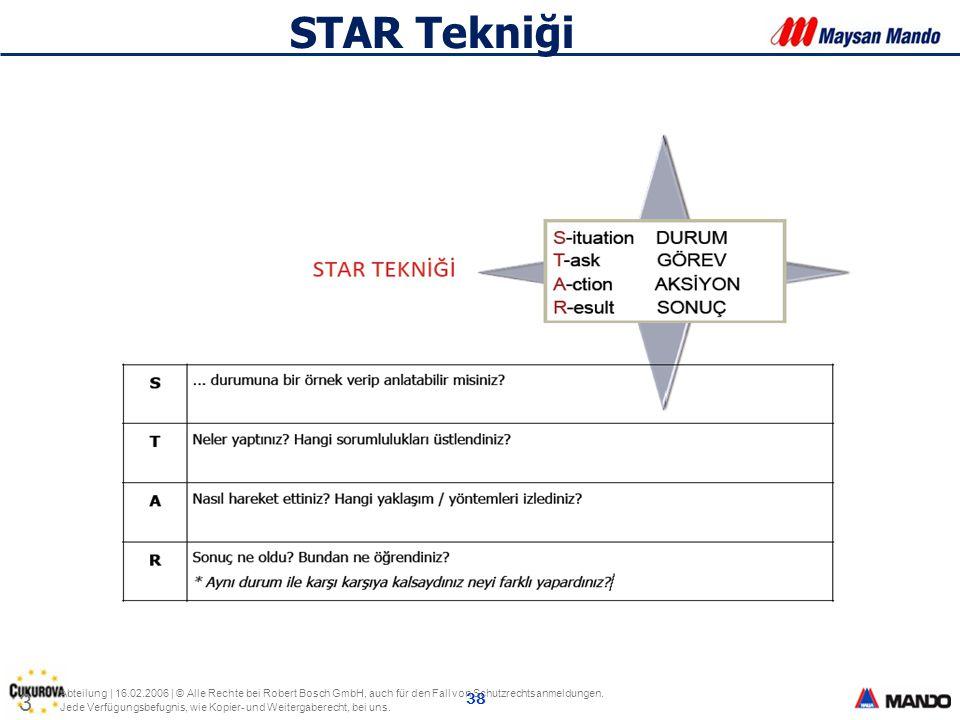 STAR Tekniği Mülakat Teknikleri Eğitimi