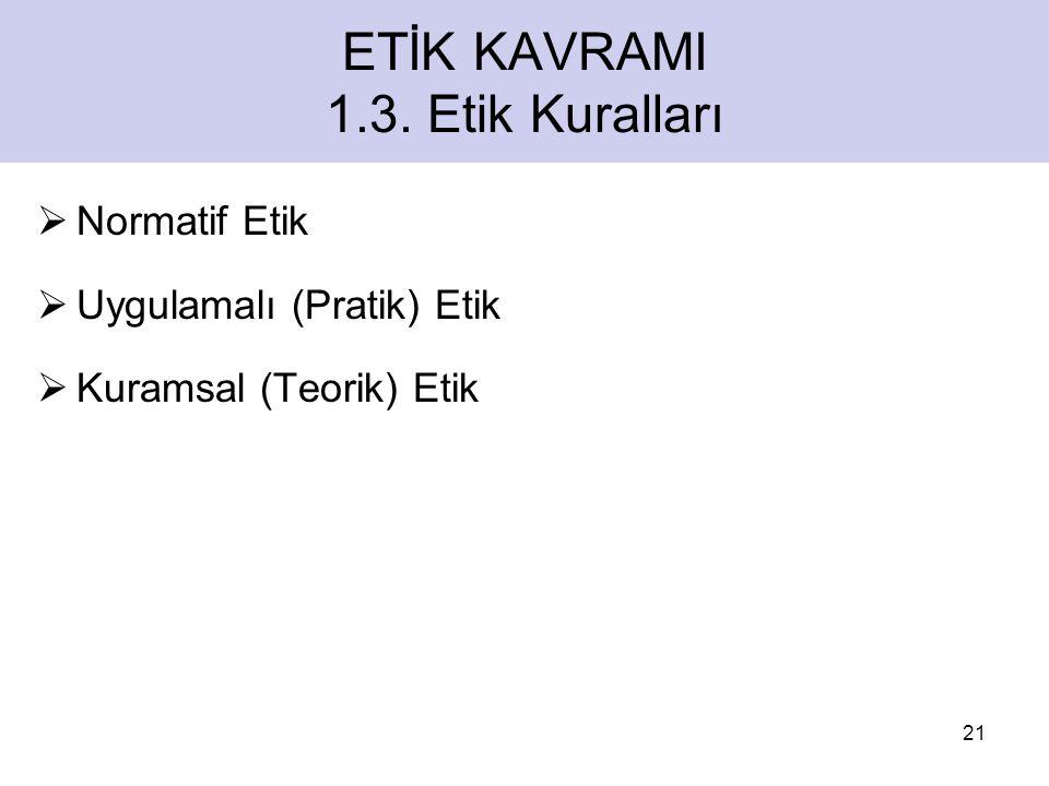 ETİK KAVRAMI 1.3. Etik Kuralları