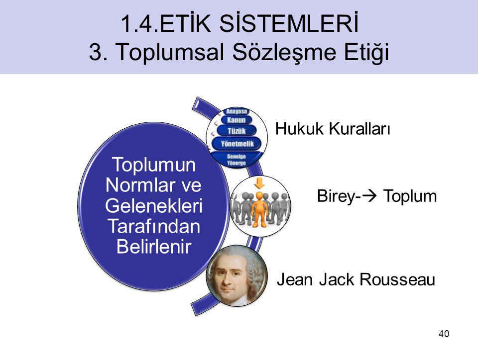 ETİK SİSTEMLERİ 1.4.ETİK SİSTEMLERİ 3. Toplumsal Sözleşme Etiği