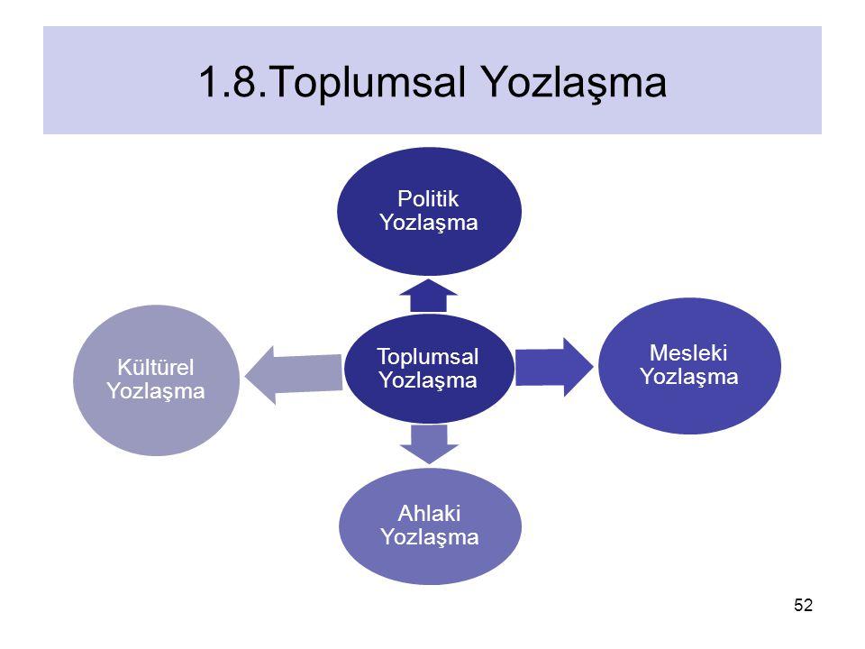 1.8.Toplumsal Yozlaşma Toplumsal Yozlaşma Politik Yozlaşma