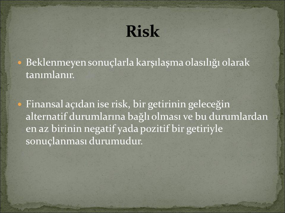 Risk Beklenmeyen sonuçlarla karşılaşma olasılığı olarak tanımlanır.