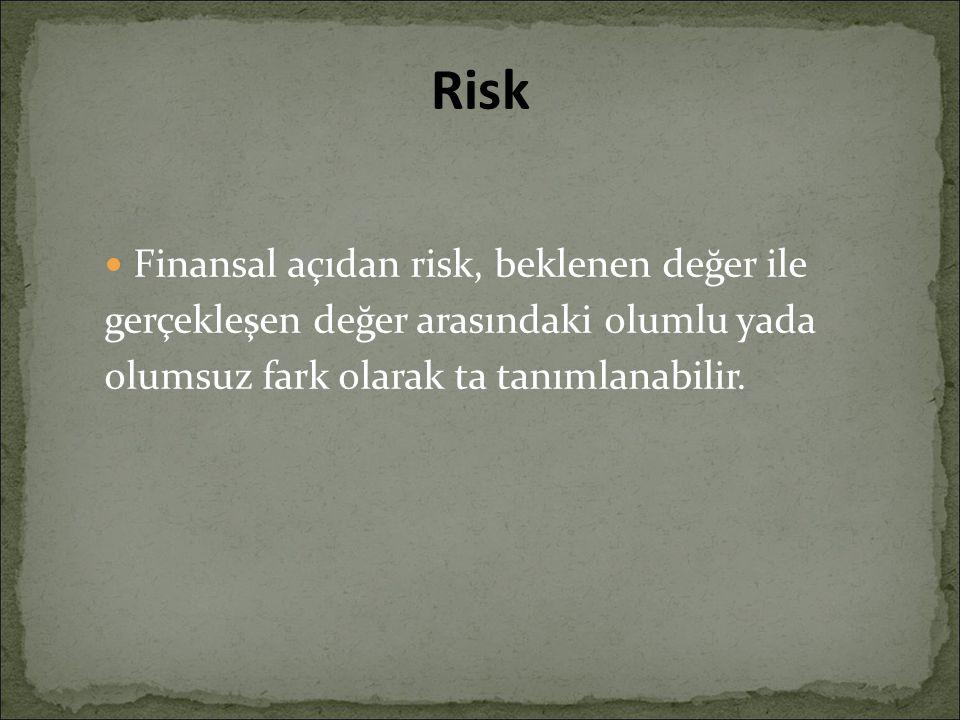 Risk Finansal açıdan risk, beklenen değer ile
