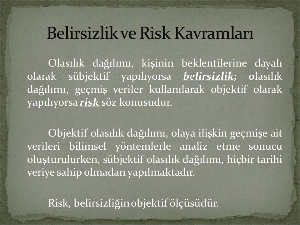 Belirsizlik ve Risk Kavramları
