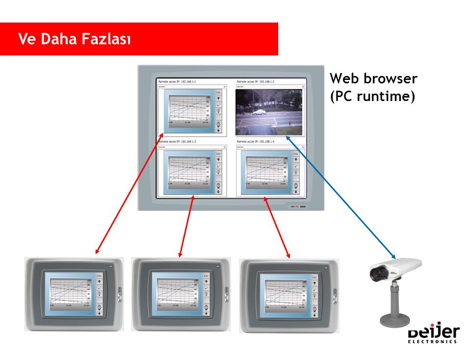Web browser (PC runtime)