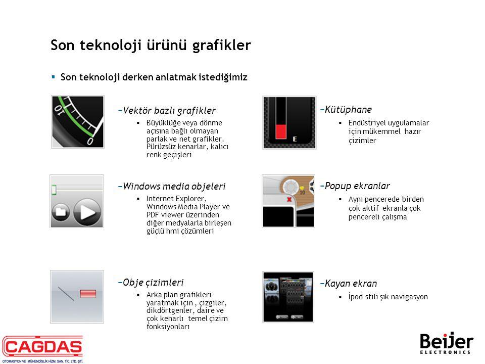 Son teknoloji ürünü grafikler