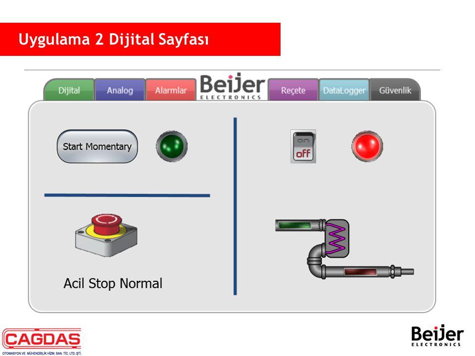 Uygulama 2 Dijital Sayfası