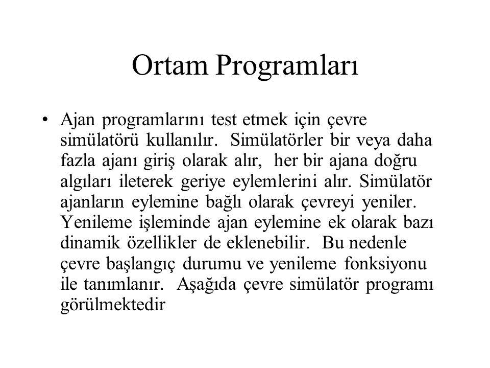 Ortam Programları
