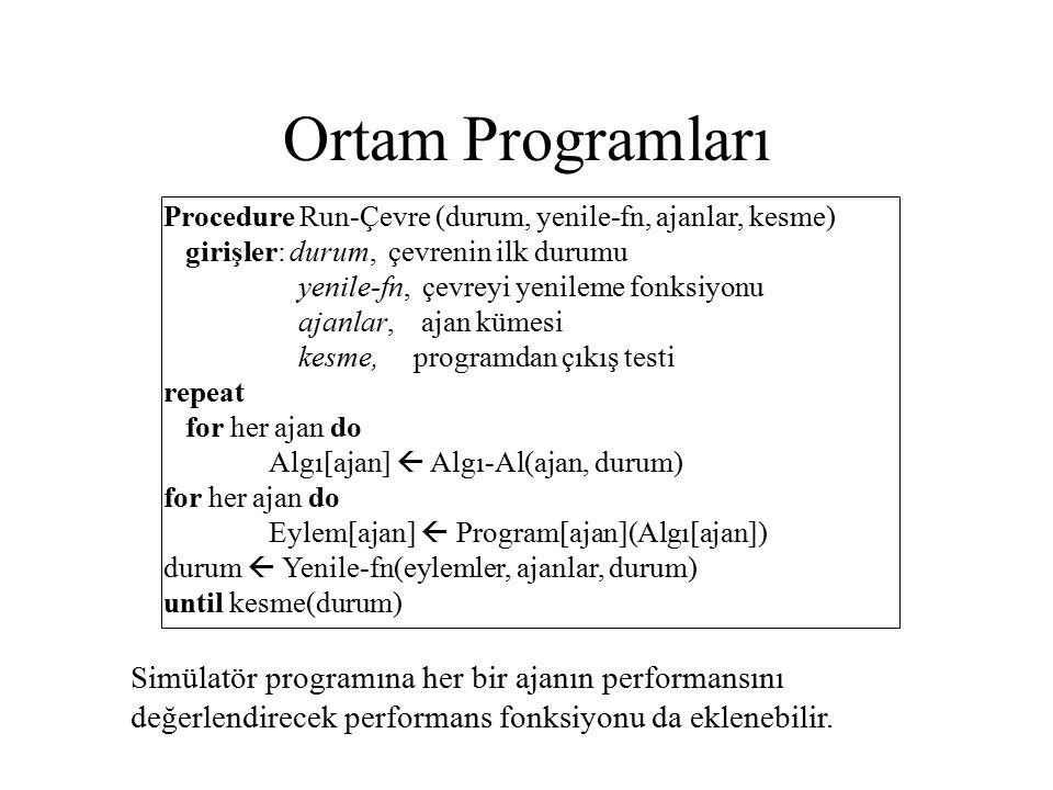 Ortam Programları Simülatör programına her bir ajanın performansını